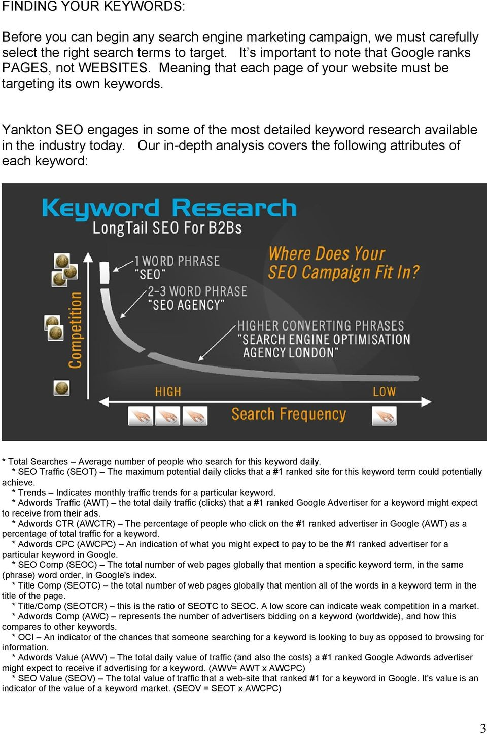 Yankton SEO engages in some of the most detailed keyword research available in the industry today.