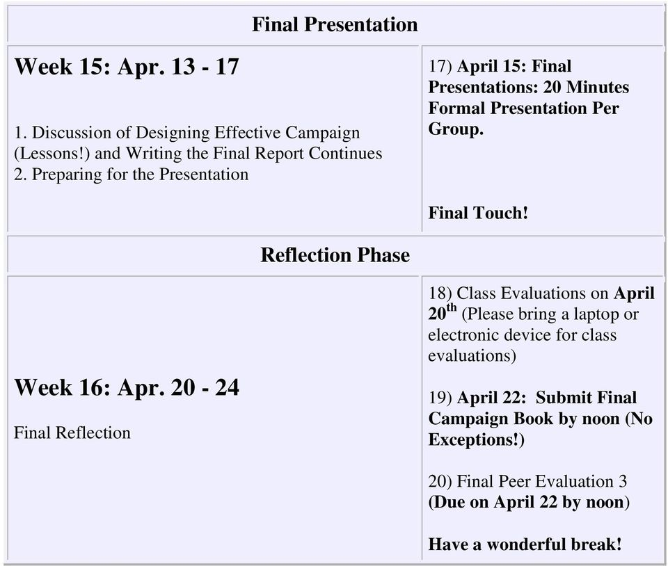 Reflection Phase Week 16: Apr.