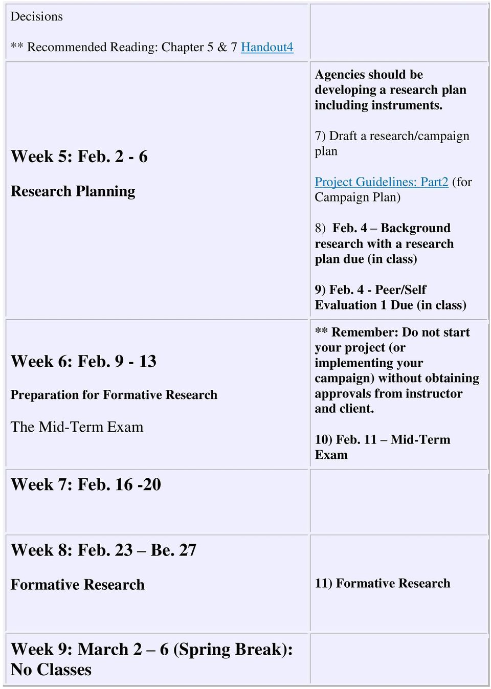 4 - Peer/Self Evaluation 1 Due (in class) Week 6: Feb. 9-13 Preparation for Formative Research The Mid-Term Exam Week 7: Feb.