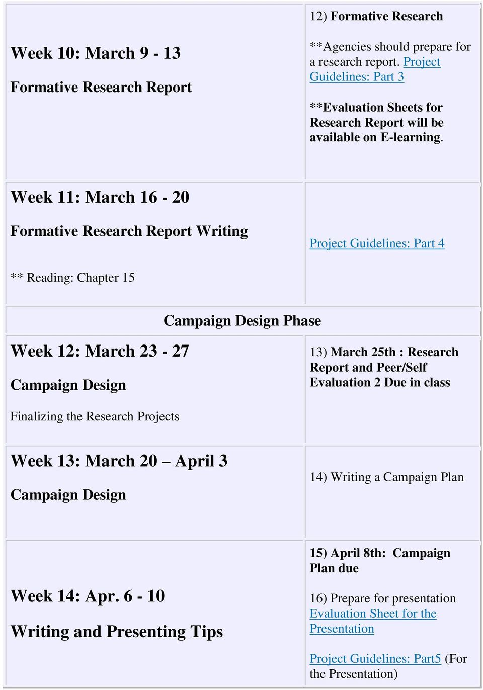 Week 11: March 16-20 Formative Research Report Writing Project Guidelines: Part 4 ** Reading: Chapter 15 Campaign Design Phase Week 12: March 23-27 Campaign Design 13) March 25th :