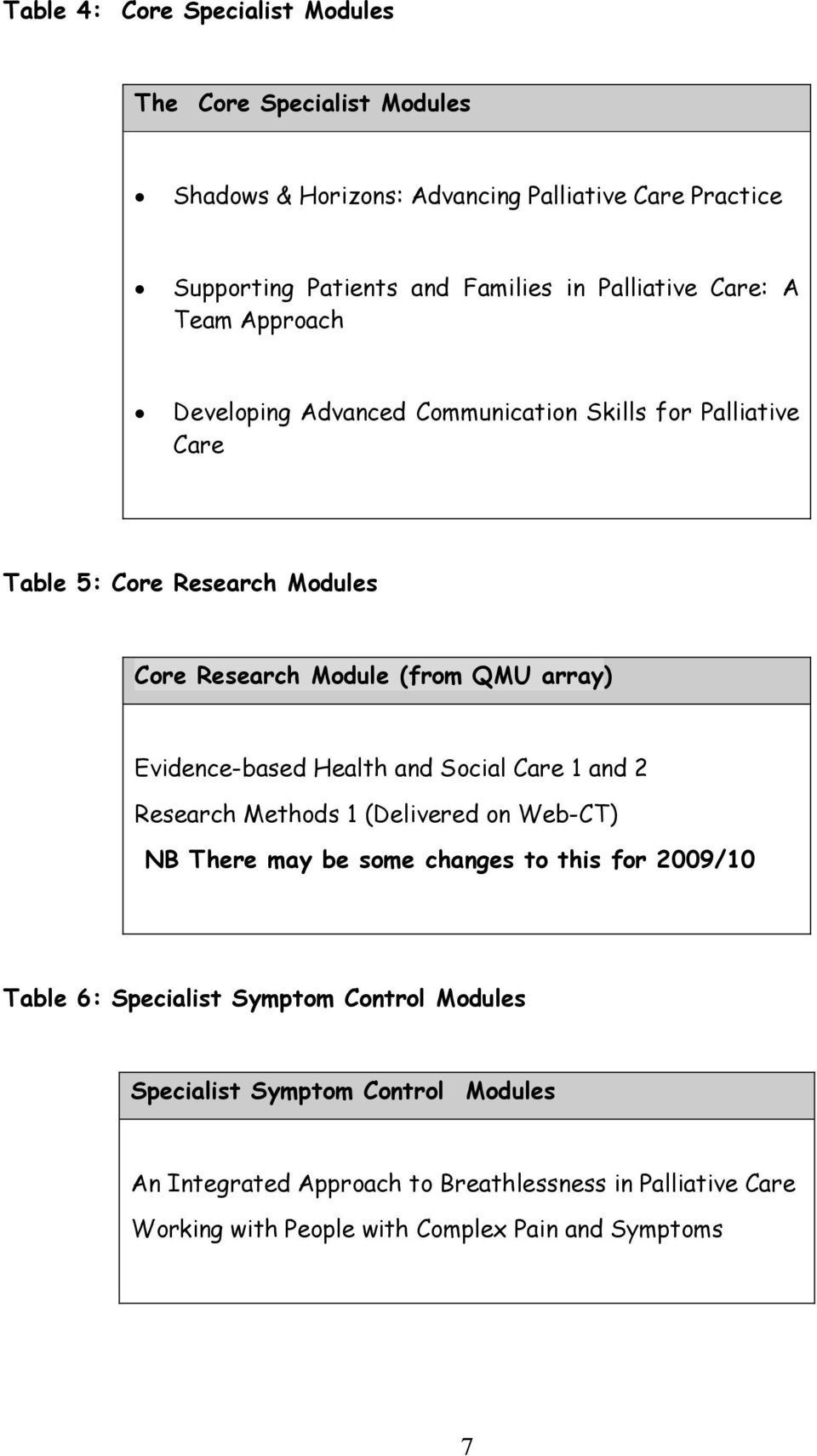 array) Evidence-based Health and Social Care 1 and 2 Research Methods 1 (Delivered on Web-CT) NB There may be some changes to this for 2009/10 Table 6: