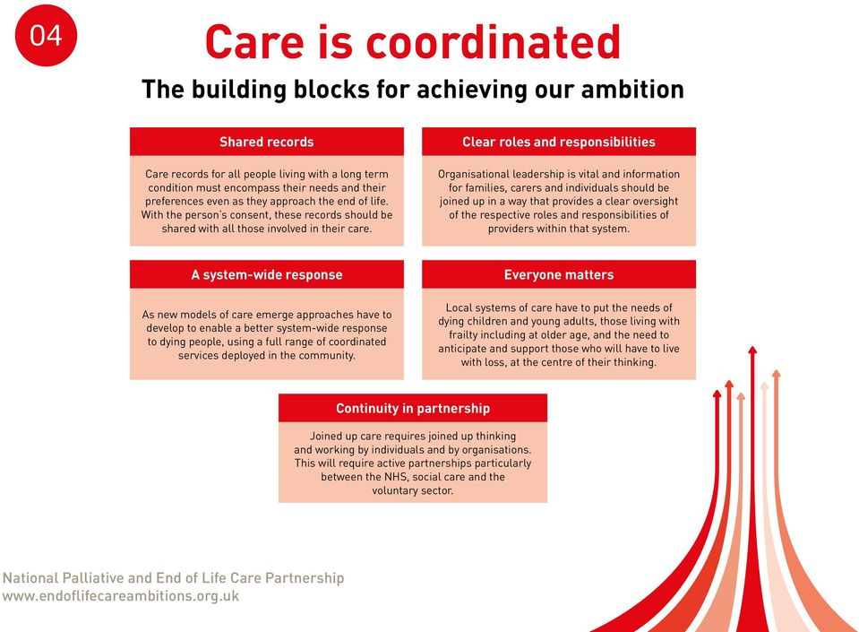 Clear roles and responsibilities Organisational leadership is vital and information for families, carers and individuals should be joined up in a way that provides a clear oversight of the respective