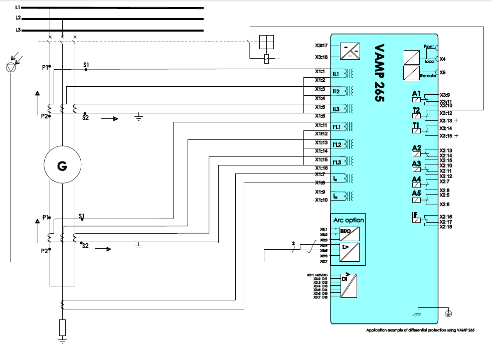 Factory Acceptance Test (FAT) of protection relays. Jim Sandbacka - PDF