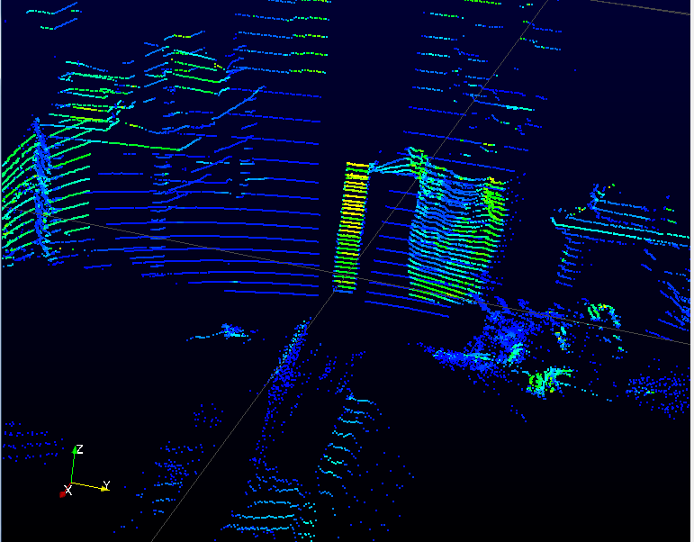 3D Simulation of the Velodyne HDL-32E Lidar Integrated with