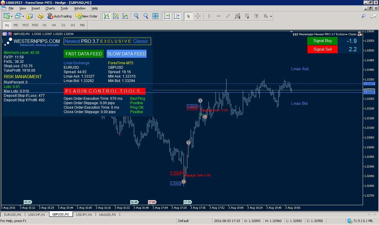 TRADE MONITOR  Newest PRO  Arbitrage Software For Forex