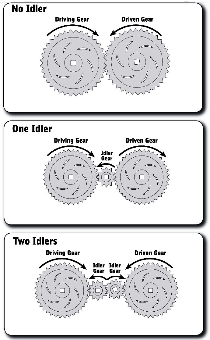 Designing For Ftc With Tetrix Hints And Tips Pdf
