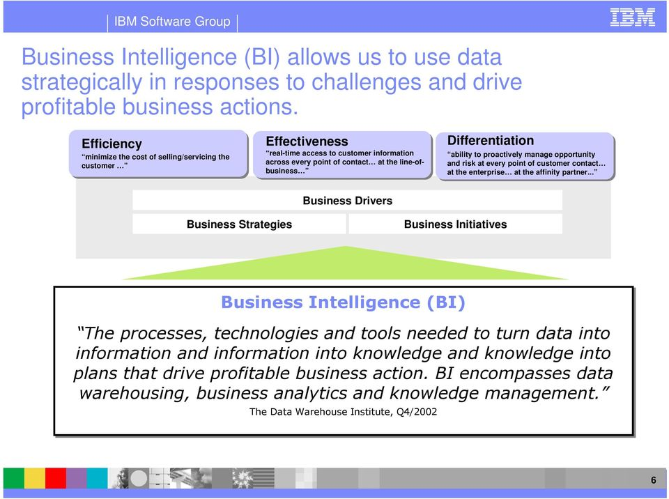 Introduction to Business Intelligence - PDF