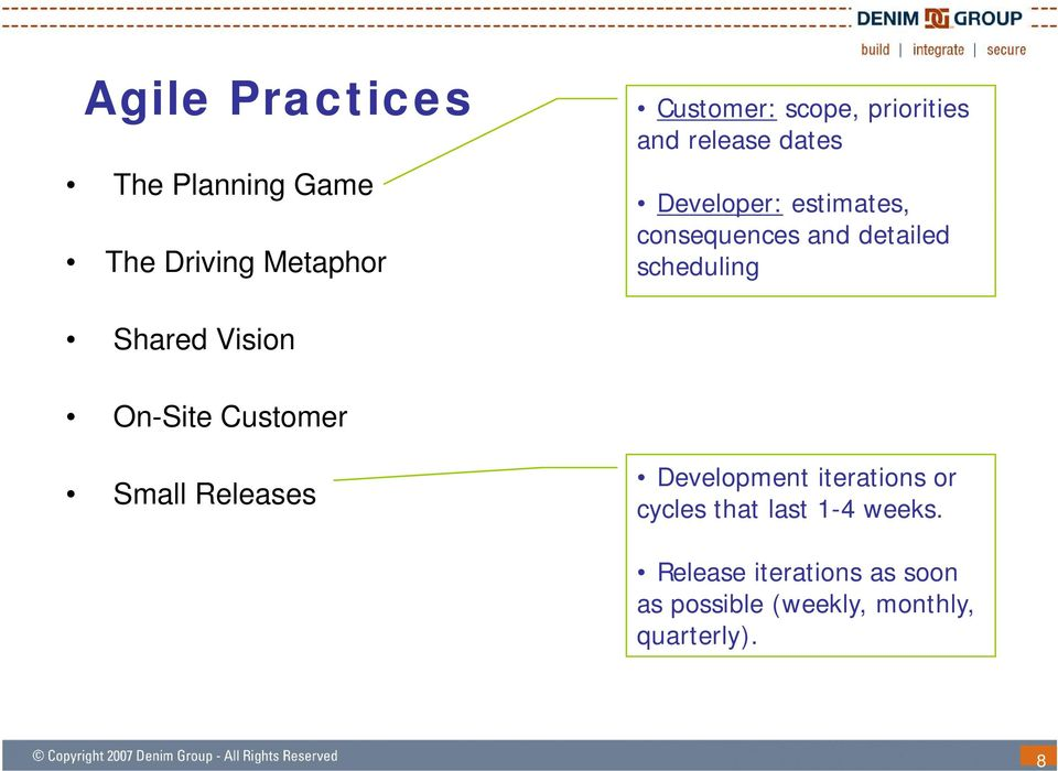 Shared Vision On-Site Customer Small Releases Development iterations or cycles