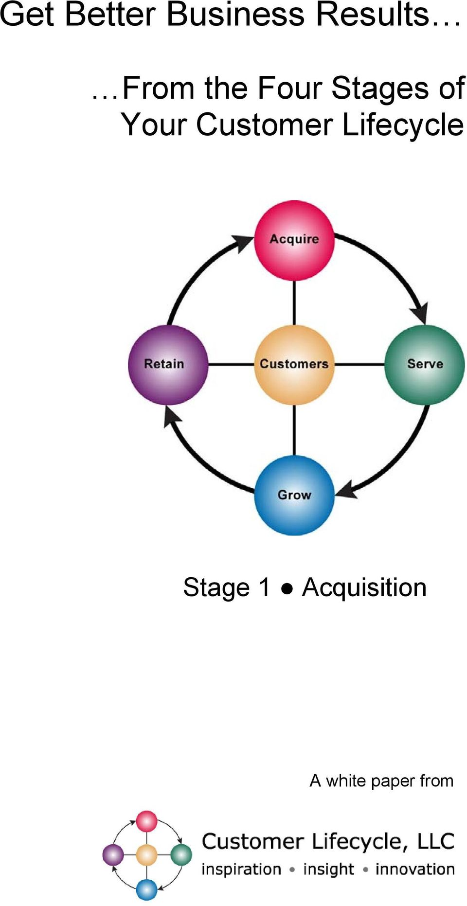 Customer Lifecycle Stage 1