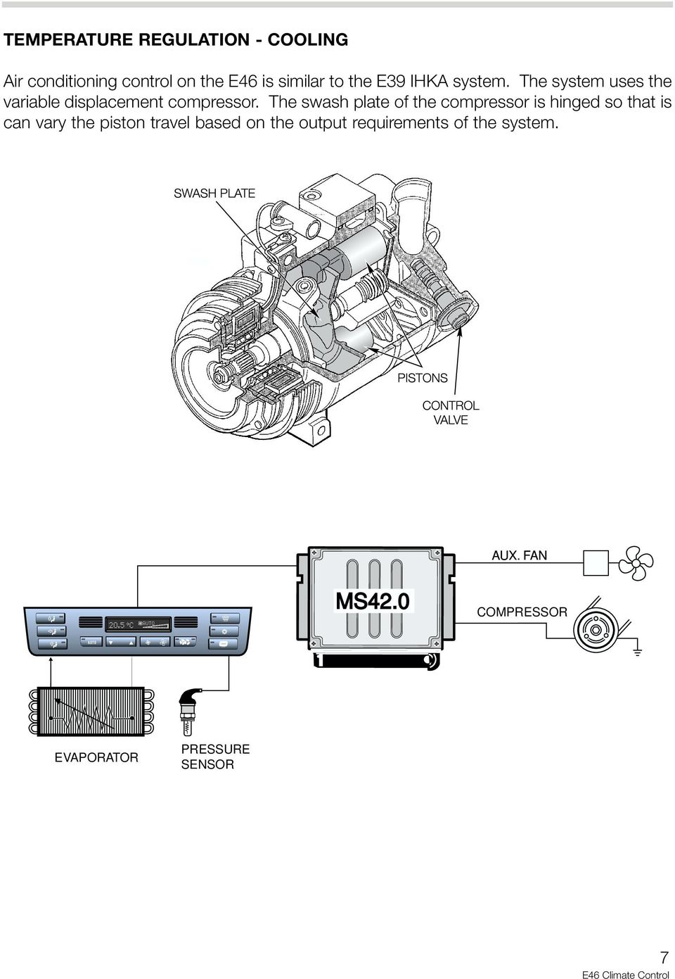 E46 Ihka Control Panel Fresh Air Micro Filter Temperature Regulation Blower Motor Wiring Diagram The Swash Plate Of Compressor Is Hinged So That Can Vary Piston Travel