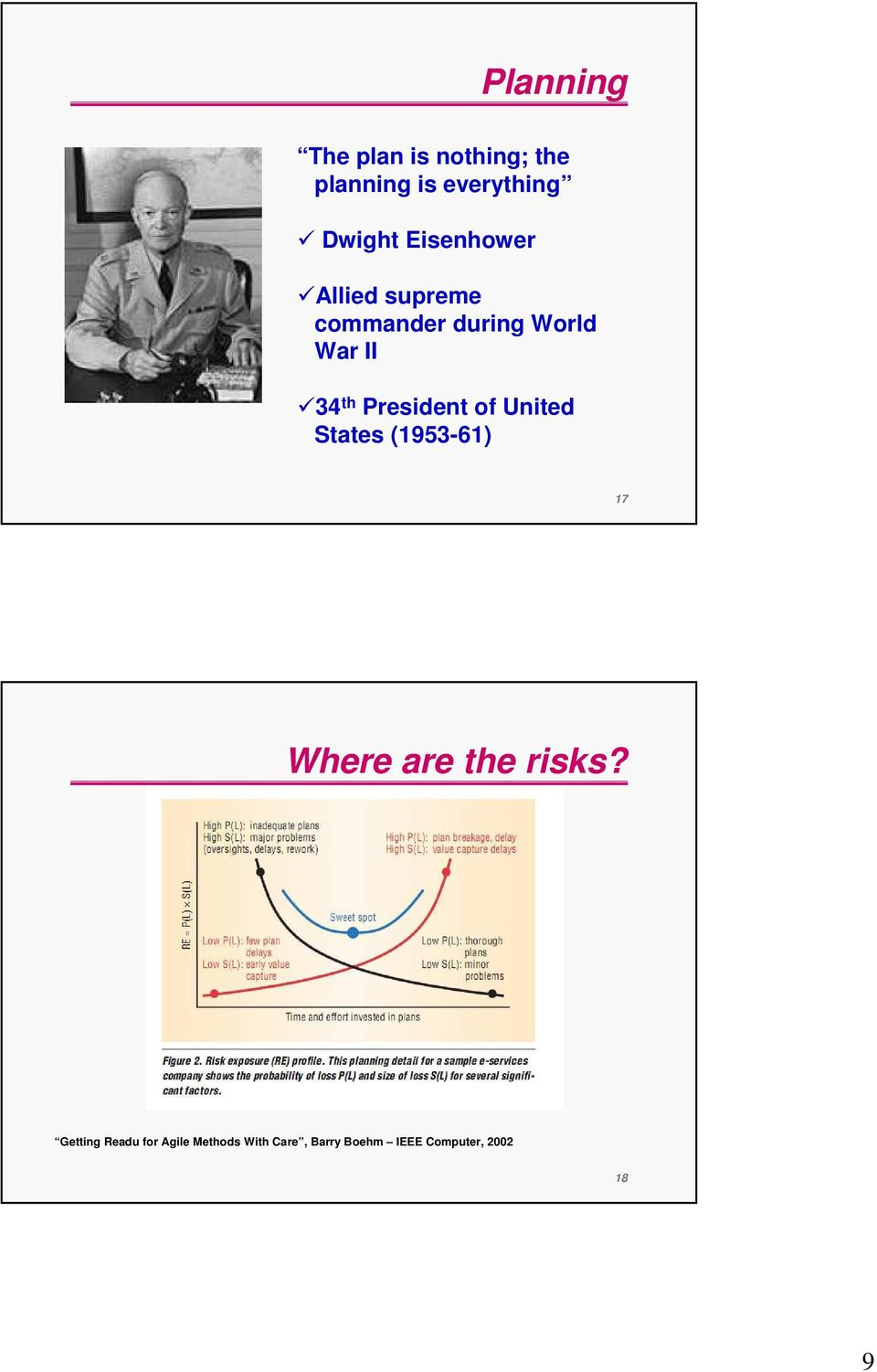 President of United States (1953-61) 17 Where are the risks?