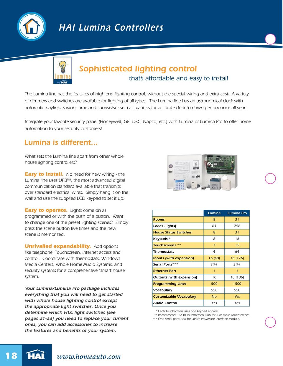 Home Control Systems Product Catalog Z Wave Support Now With Pdf Ge Zwave 3 Way Dimmer Auxliary Switch Kit Installation The Lumina Line Has An Astronomical Clock Automatic Daylight Savings Time And Sunrise Sunset