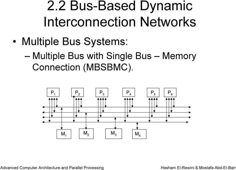 Bus Memory Connection (MBSBMC).