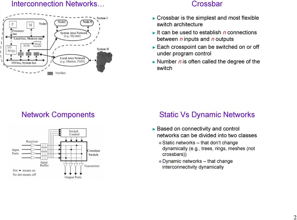 switch Network Components Static Vs Dynamic Networks Based on connectivity and control networks can be divided into two classes Static