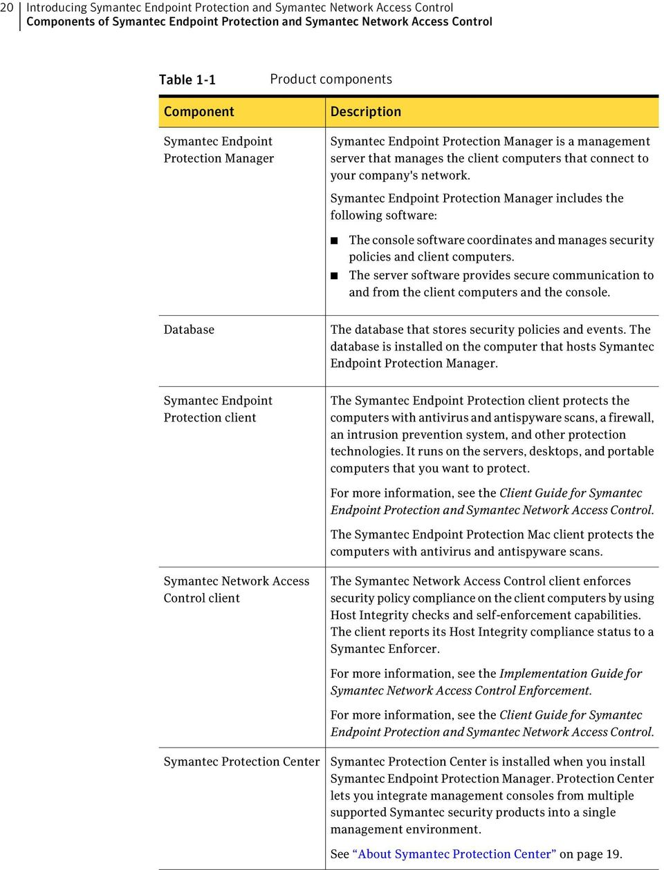 Installation Guide for Symantec Endpoint Protection and