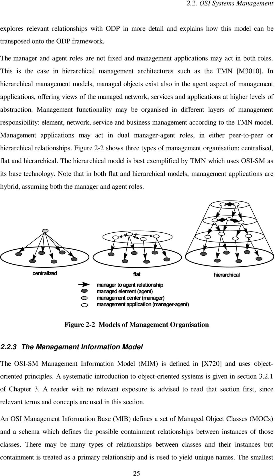 2  OSI Systems Management and the Telecommunications
