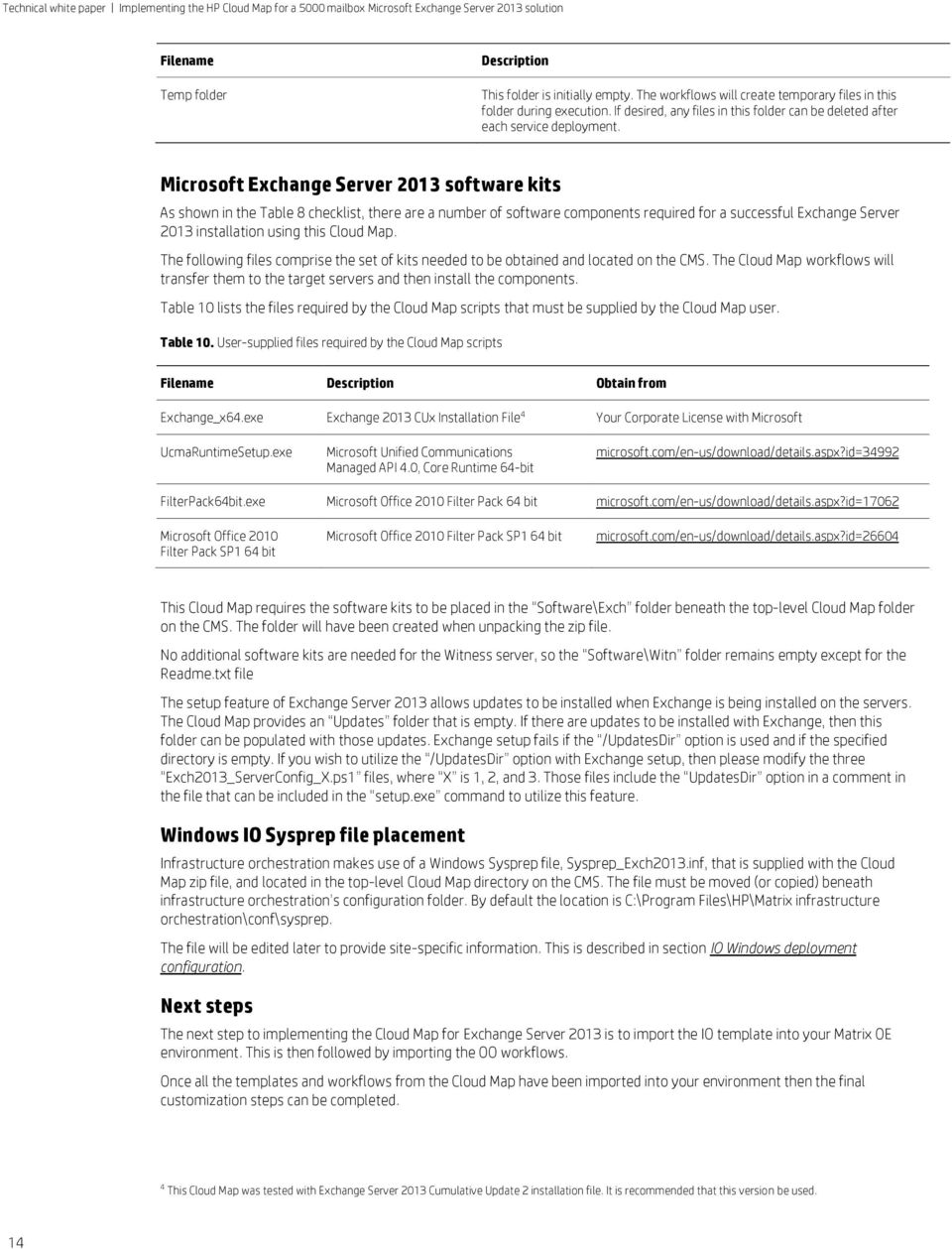 Implementing the HP Cloud Map for a 5000 mailbox Microsoft