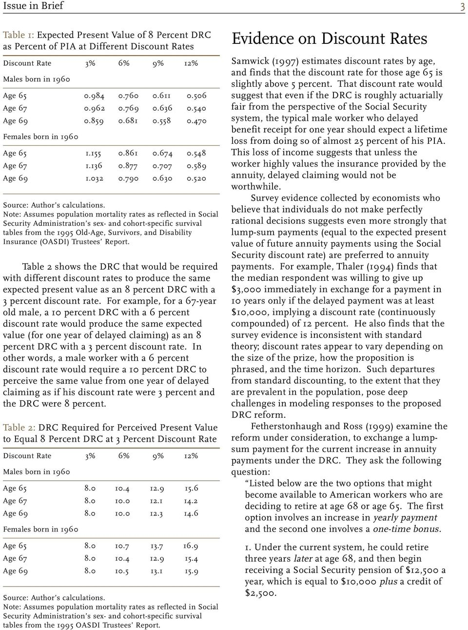 Note: Assumes population mortality rates as reflected in Social Security Administration s sex- and cohort-specific survival tables from the 1995 Old-Age, Survivors, and Disability Insurance (OASDI)