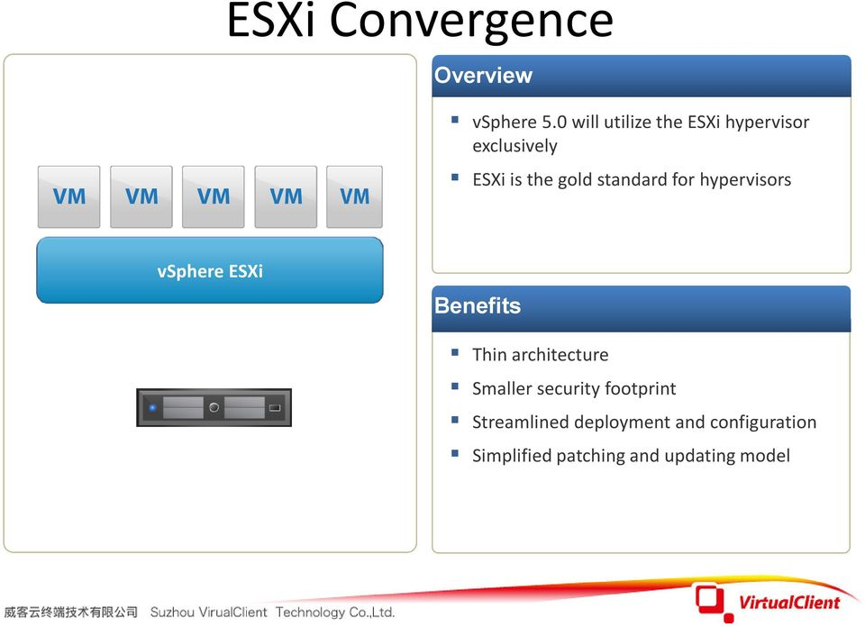 standard for hypervisors vsphere ESXi Benefits Thin architecture