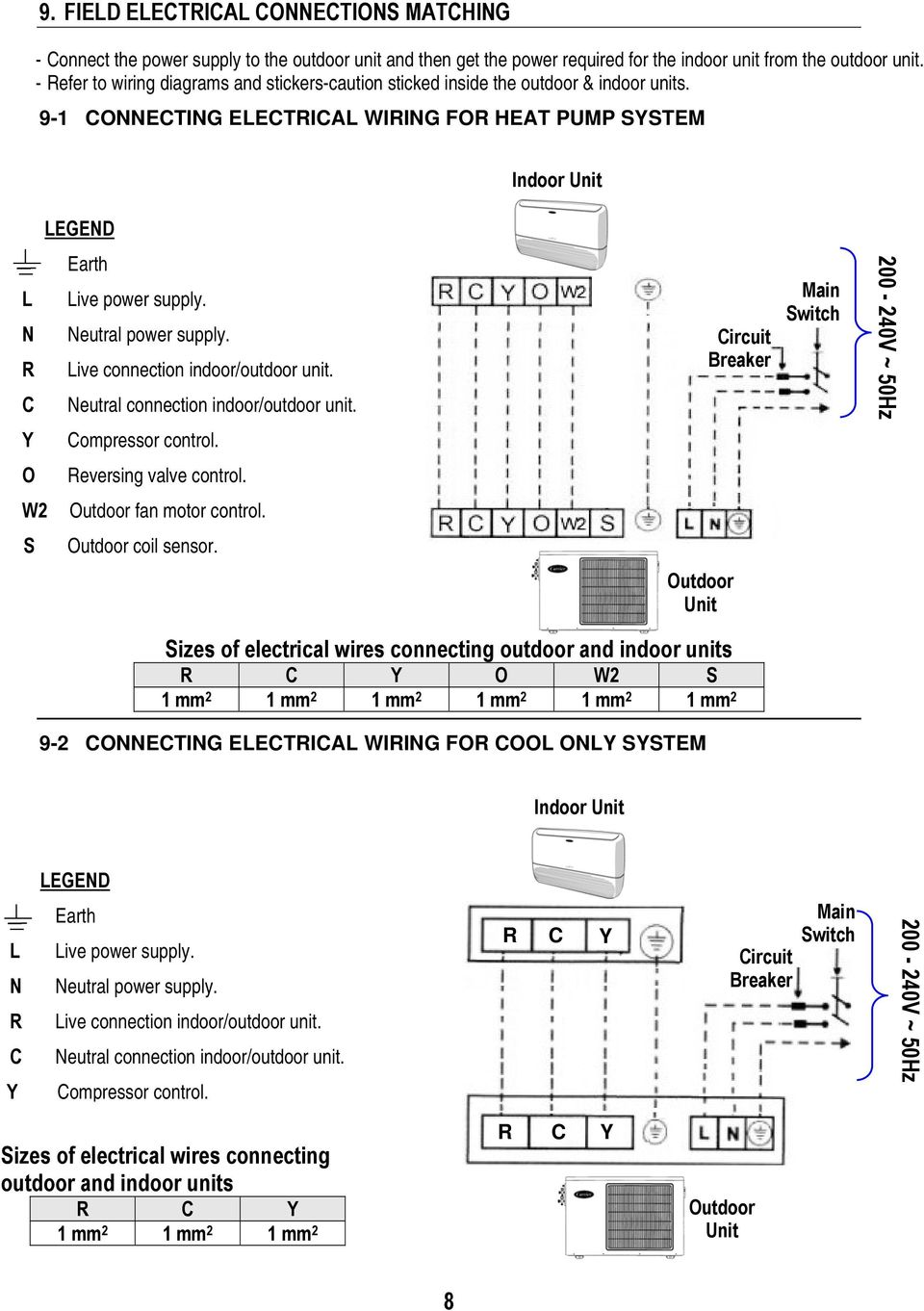 Service Maintenance Manual Pdf Outdoor Unit Wiring Diagrams Live Connection Indoor Neutral