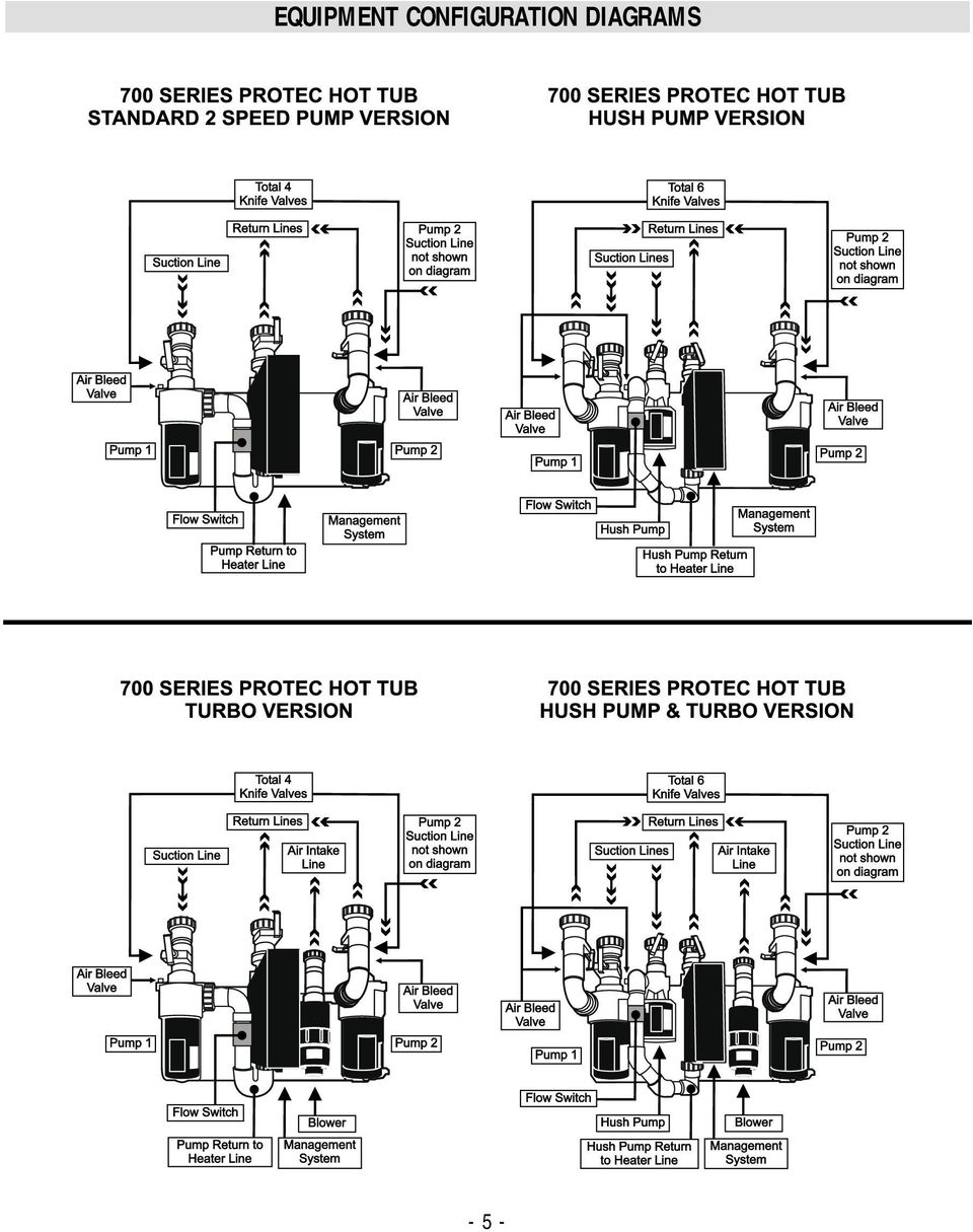 Wiring Diagram For Beachcomber Hot Tub : Beachcomber hot tub wiring diagram library