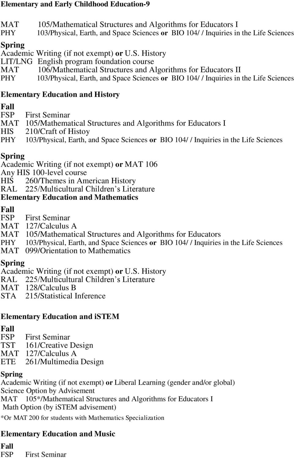 History LIT/LNG English program foundation course MAT 106/Mathematical Structures and Algorithms for Educators II Elementary Education and History HIS 210/Craft of Histoy Academic Writing (if not