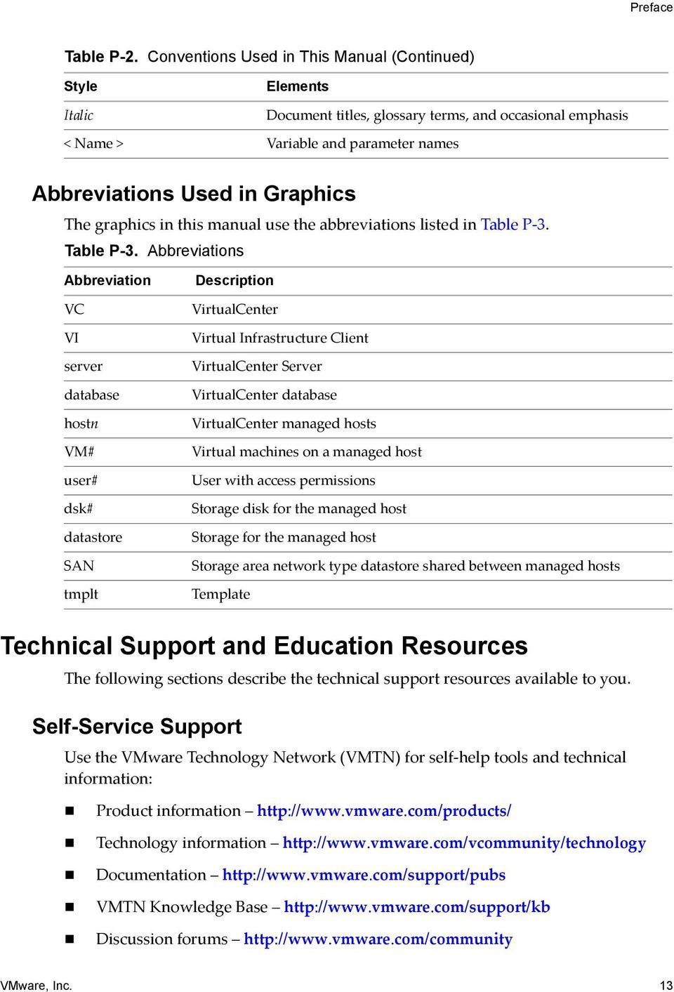 graphics in this manual use the abbreviations listed in Table P 3. Table P-3.