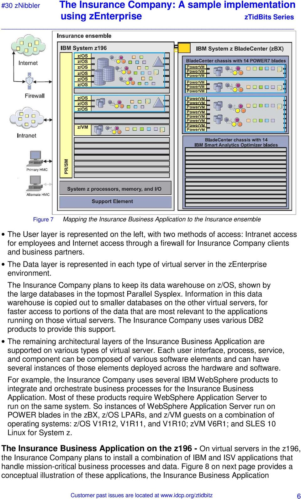The Insurance Company plans to keep its data warehouse on z/os, shown by the large databases in the topmost Parallel Sysplex.