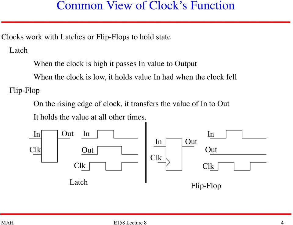 Introduction to CMOS VLSI Design (E158) Lecture 8: Clocking