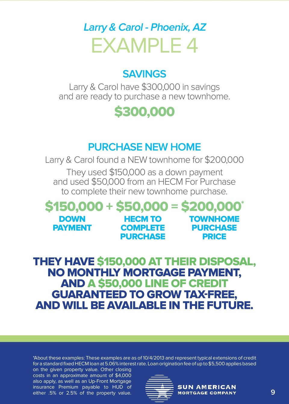 $150,000 + $50,000 = $200,000 * DOWN PAYMENT HECM TO COMPLETE TOWNHOME PRICE THEY HAVE $150,000 AT THEIR DISPOSAL, NO MONTHLY MORTGAGE PAYMENT, AND A $50,000 LINE OF CREDIT GUARANTEED TO GROW