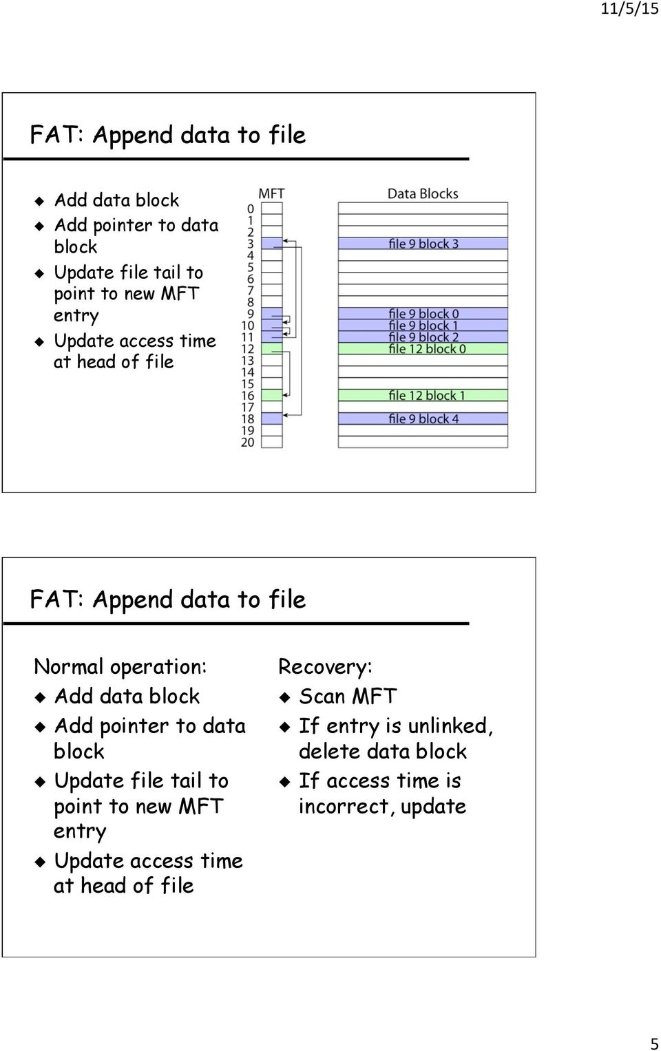 block Add pointer to data block Update file tail to point to new MFT entry Update access time at