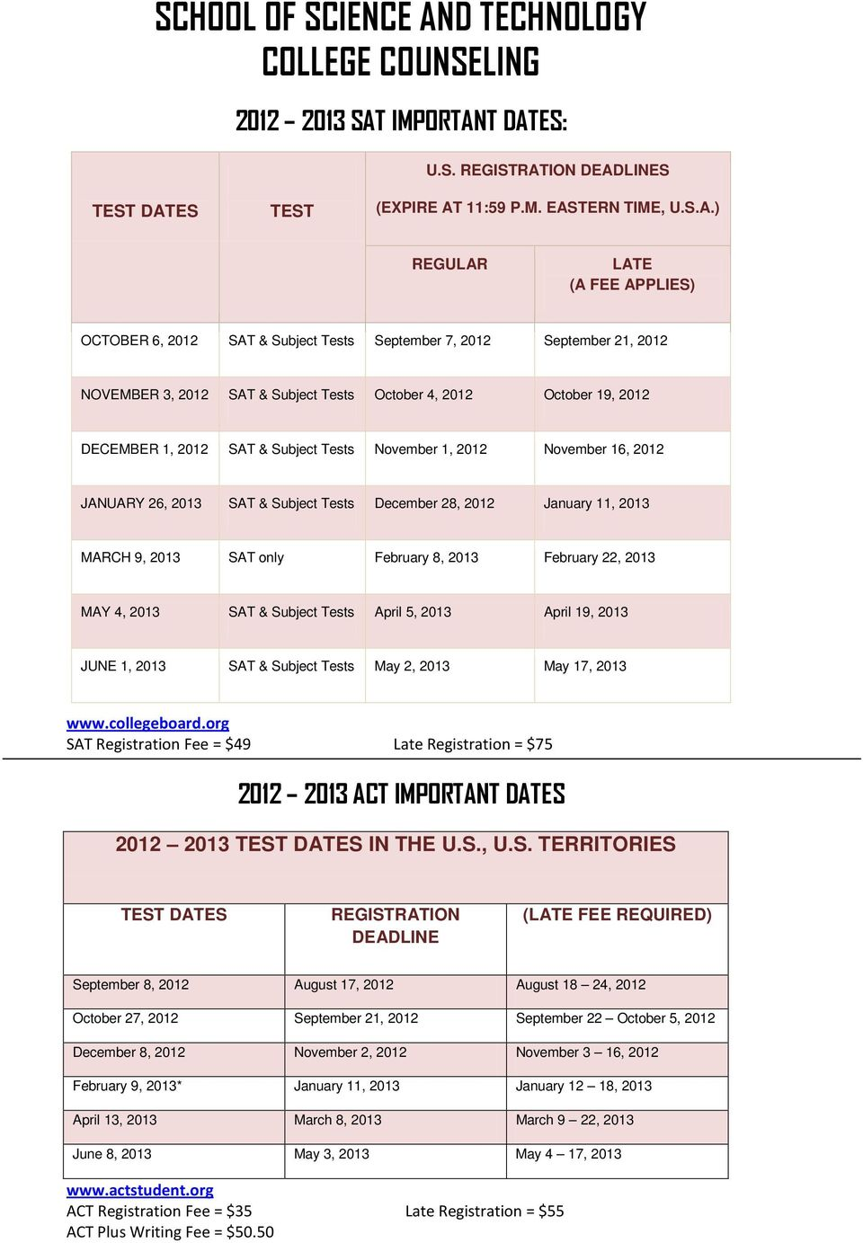 T DATES: U.S. REGISTRATION DEADLINES TEST DATES TEST (EXPIRE AT 11:59 P.M. EASTERN TIME, U.S.A.) REGULAR LATE (A FEE APPLIES) OCTOBER 6, 2012 SAT & Subject Tests September 7, 2012 September 21, 2012