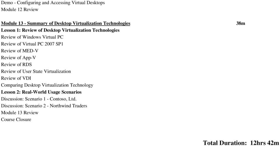 Review of RDS Review of User State Virtualization Review of VDI Comparing Desktop Virtualization Technology Lesson 2: Real-World Usage