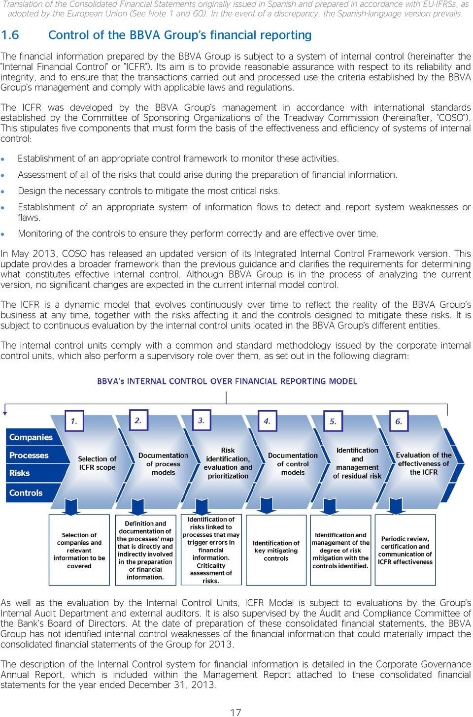 "6 Control of the BBVA Group s financial reporting The financial information prepared by the BBVA Group is subject to a system of internal control (hereinafter the ""Internal Financial Control"" or"