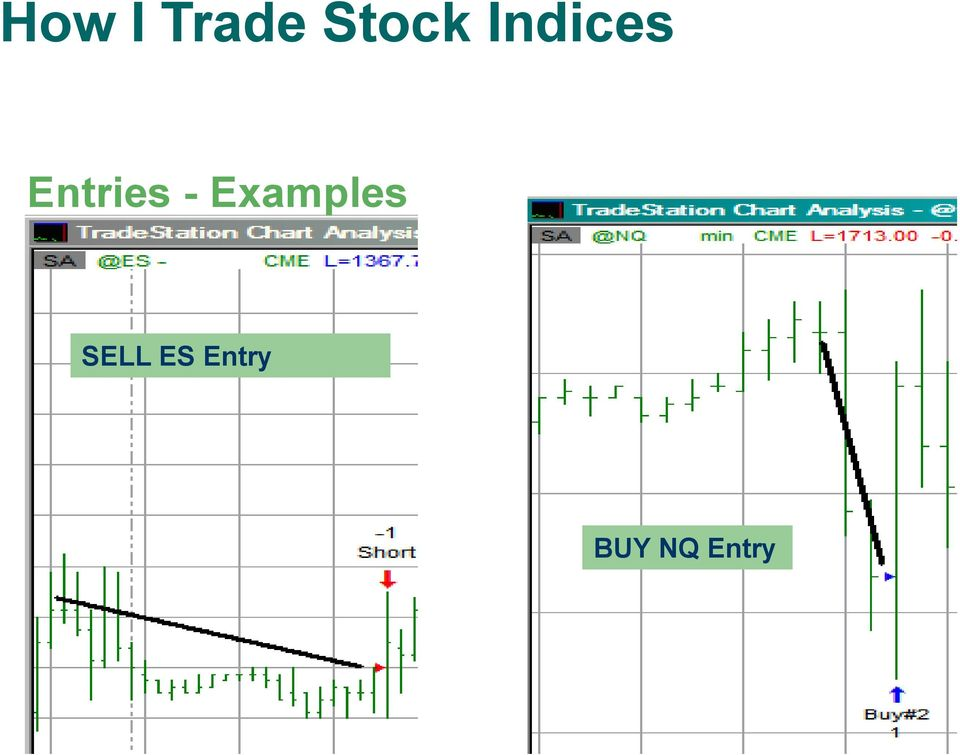 Examples SELL ES