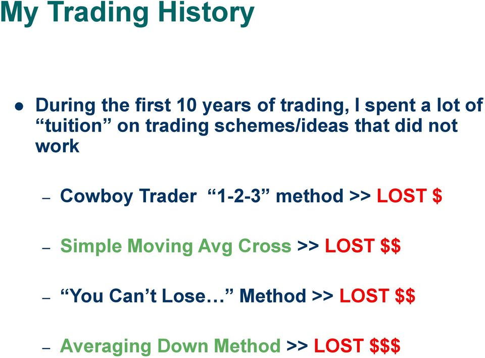 Cowboy Trader 1-2-3 method >> LOST $ Simple Moving Avg Cross >>