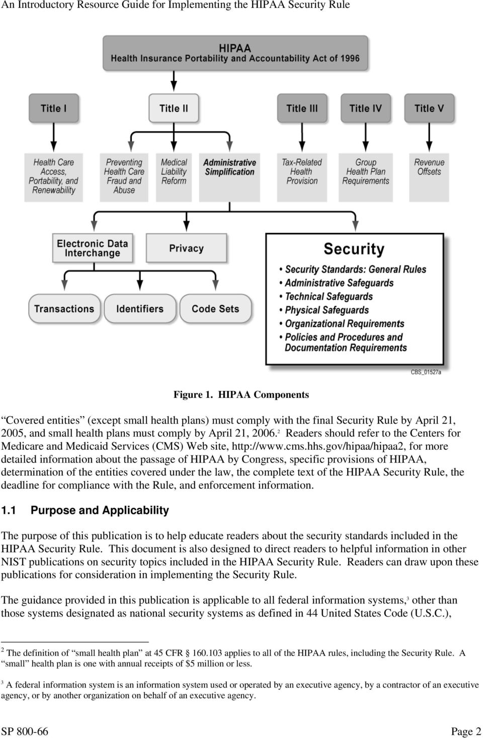 gov/hipaa/hipaa2, for more detailed information about the passage of HIPAA by Congress, specific provisions of HIPAA, determination of the entities covered under the law, the complete text of the