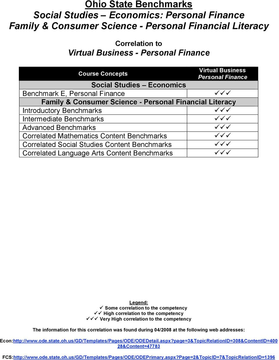 financing higher education everfi test answer key