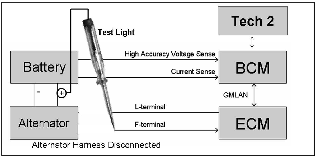 In this article, we will have a close look at the electrical