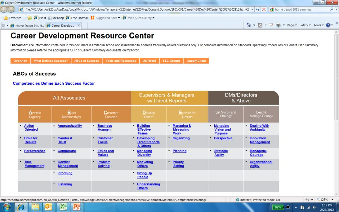 Getting talent management right now that s the power of the home 20 fyi book online becomes the home depot talent development toolbox malvernweather Images