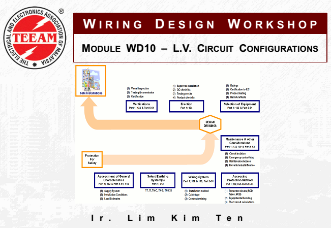 Iec 60446 Wiring Colours Ebook Download