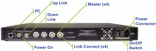 Details about  /Vicon Mx ultranet Camera System