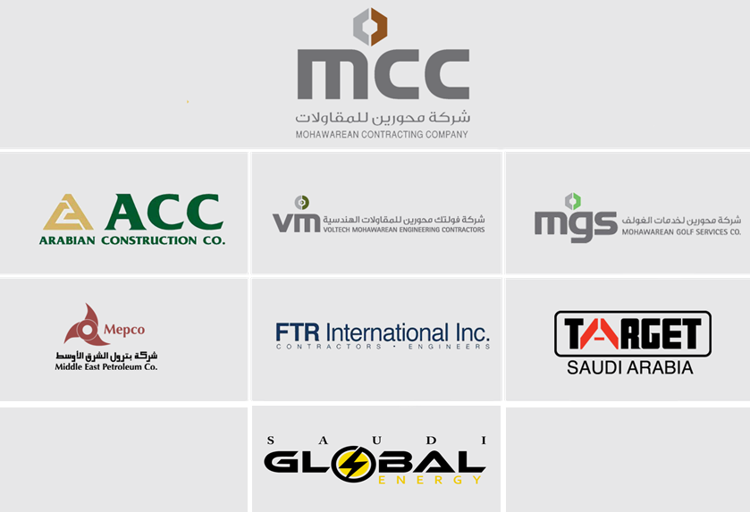MIG Overview  MIG is a 100% Saudi owned private company and