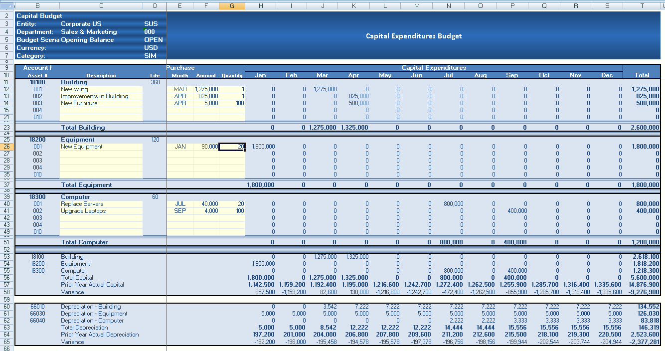 Template Examples For Budgeting Reporting Pdf
