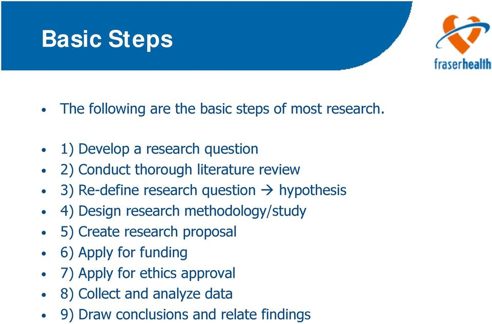 research question hypothesis 4) Design research methodology/study 5) Create research