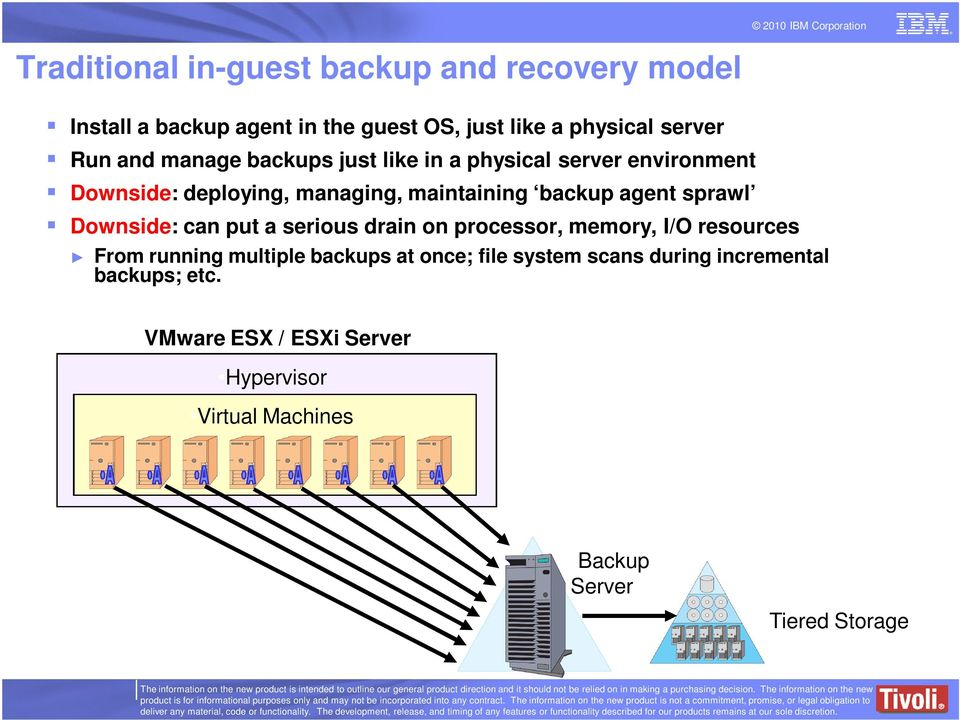 agent sprawl Downside: can put a serious drain on processor, memory, I/O resources From running multiple backups at