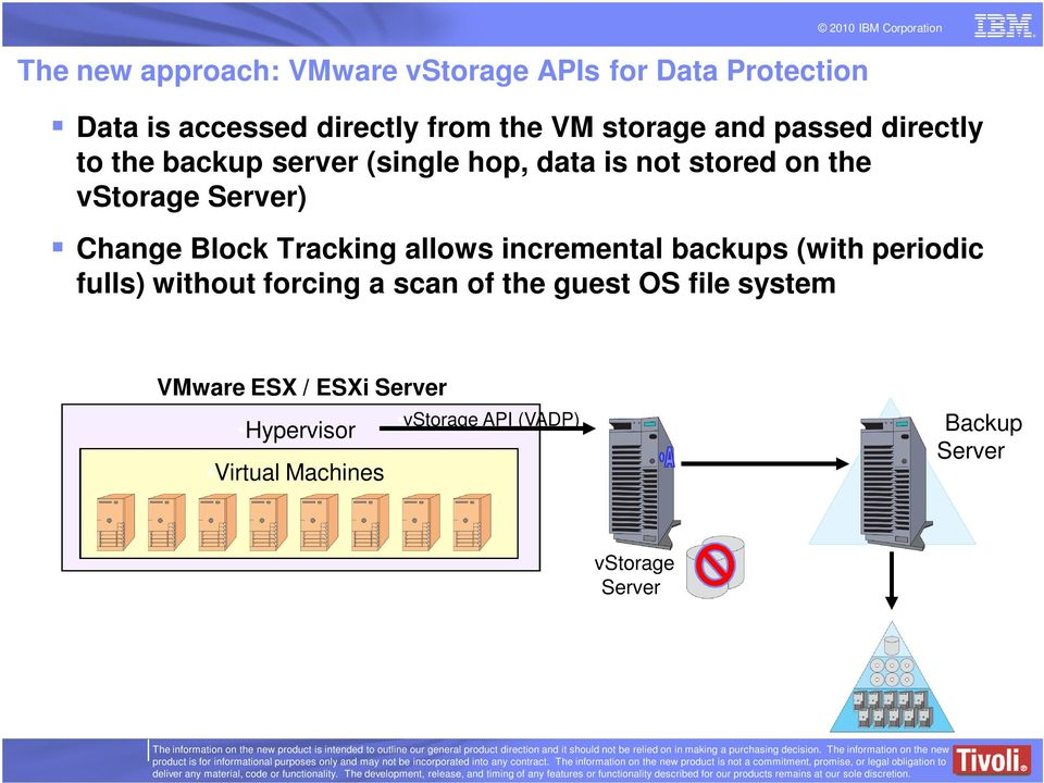 Change Block Tracking allows incremental backups (with periodic fulls) without forcing a scan of