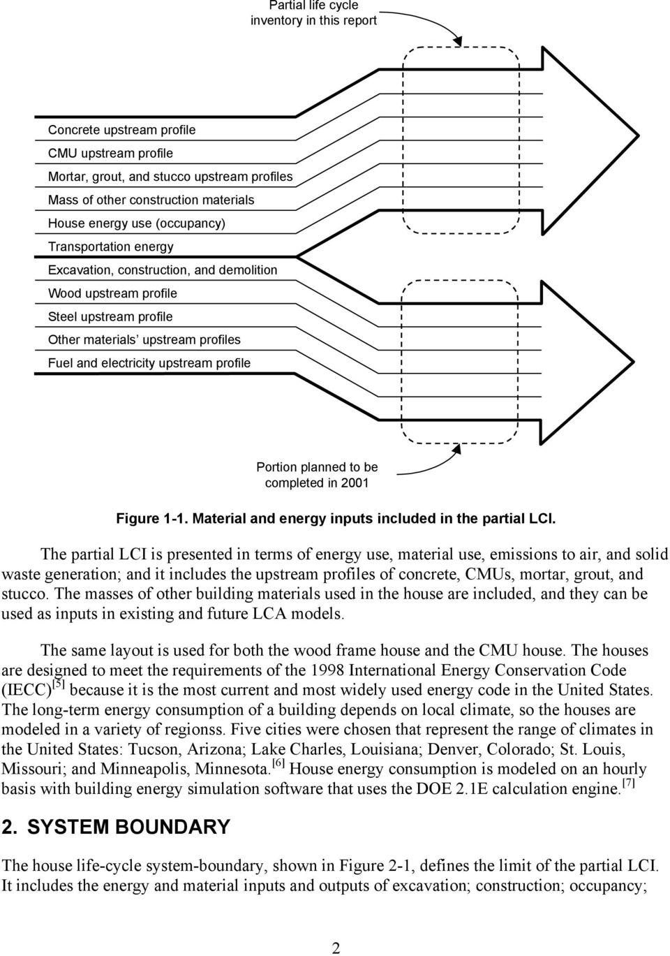 Partial Environmental Life Cycle Inventory of a Concrete