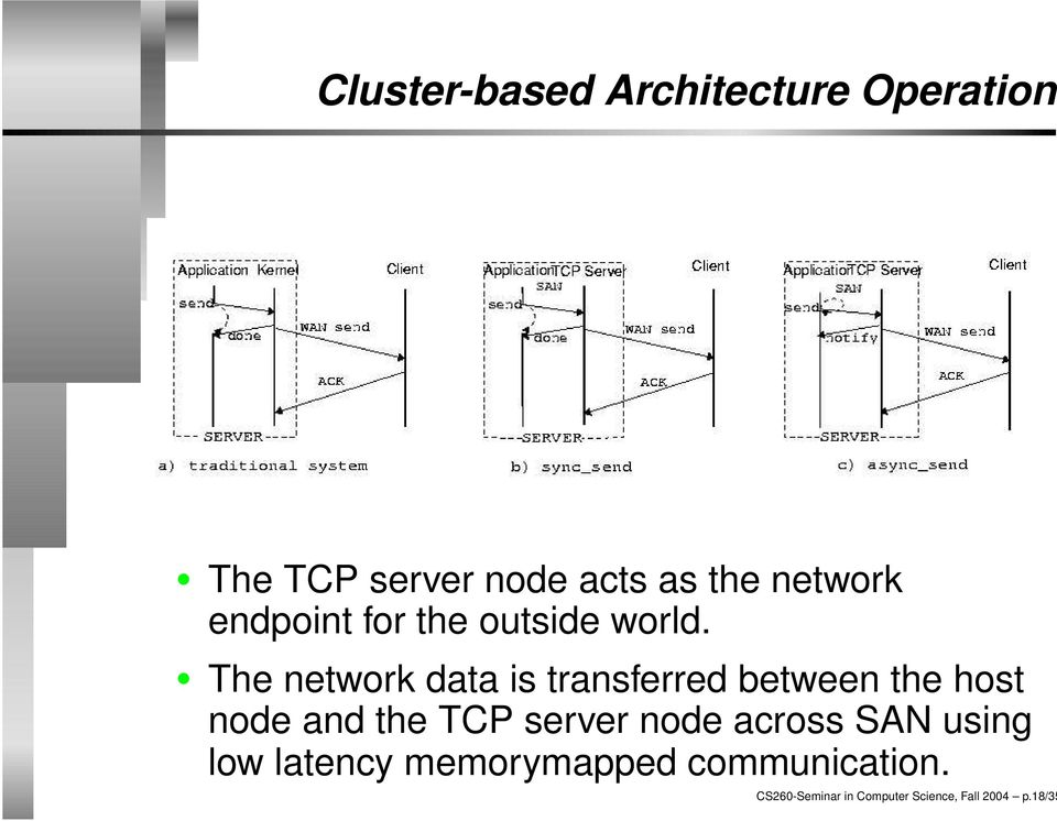 The network data is transferred between the host node and the TCP server