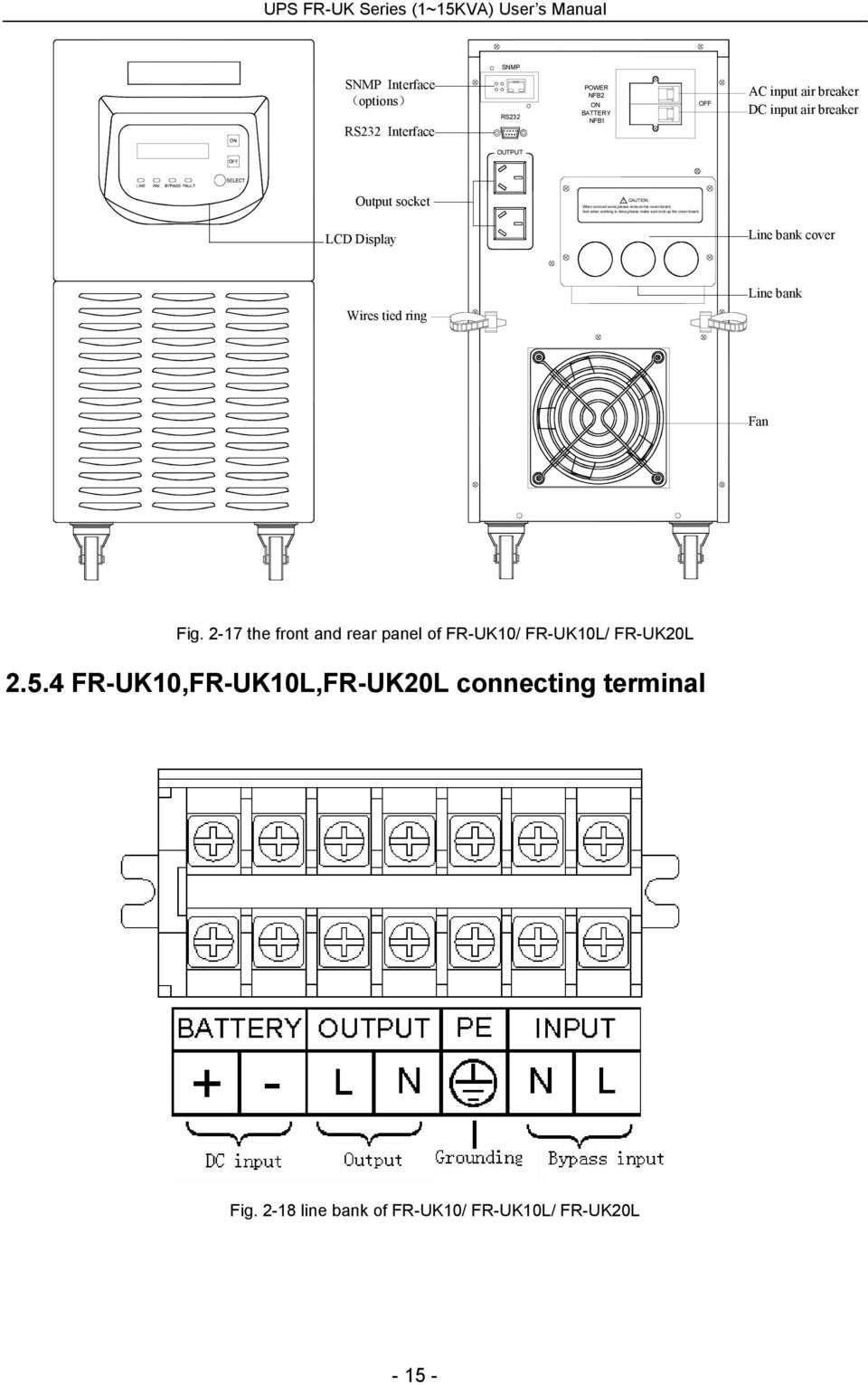 Ups Fr Uk Series1 15kva Technical Manual Pdf Wire Ring Diagram Ac Caution When Connect Wiresplease Remove The Cover Board And Working Is